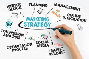 estratégia-de-marketing-flybizz