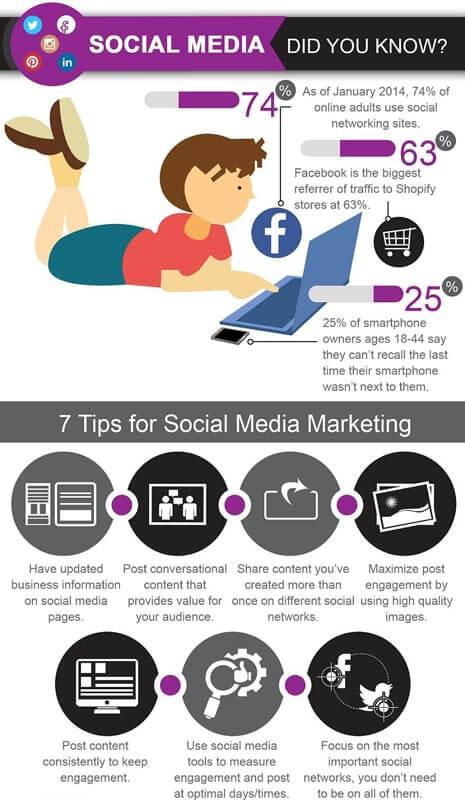tecnicas-Social-Media